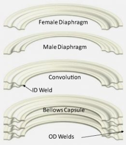Welded-Metal-Bellows-diagram-1