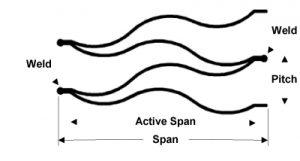 Welded-Metal-Bellows-diagram