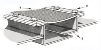 Non-Metallic Expansion Joints - Flexonics com