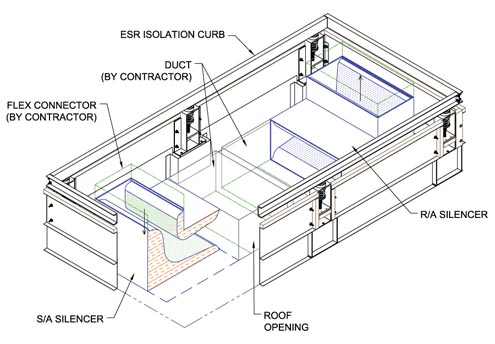 Sound And Vibration Isolation Roof Curb Model Essr