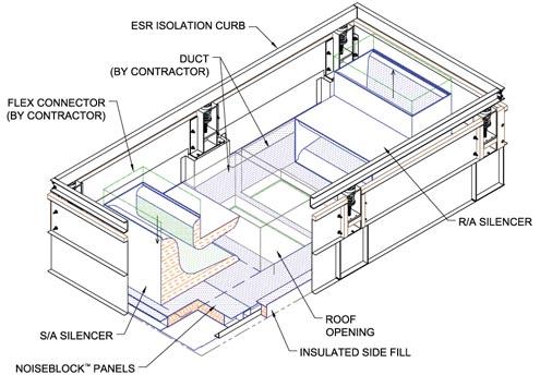 Vibration Isolation And Seismic Control Flexonics Com